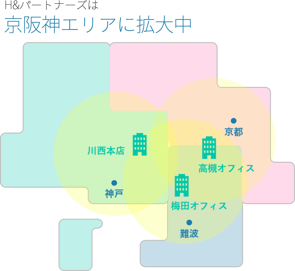 H&パートナーズは京阪神エリアに拡大中